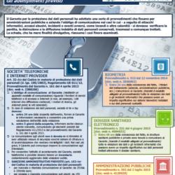 Violazioni di dati personali (data breach): gli adempimenti previsti - L'infografica del Garante privacy