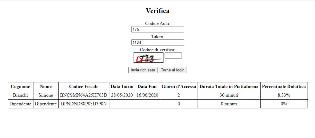 tracciamenti dei corsisti relativi al progetto formativo, con tempi e didattica.