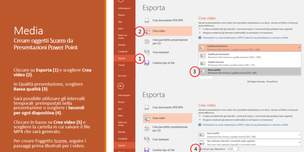 Crea ed eroga corsi eLearning SCORM™ per la tua azienda Pacchetto scorm download Creare scorm online Software per creare scorm Creare file scorm Software per creare oggetti scorm
