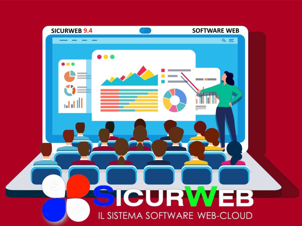 sicurweb 9.4 la nuova versione 2021