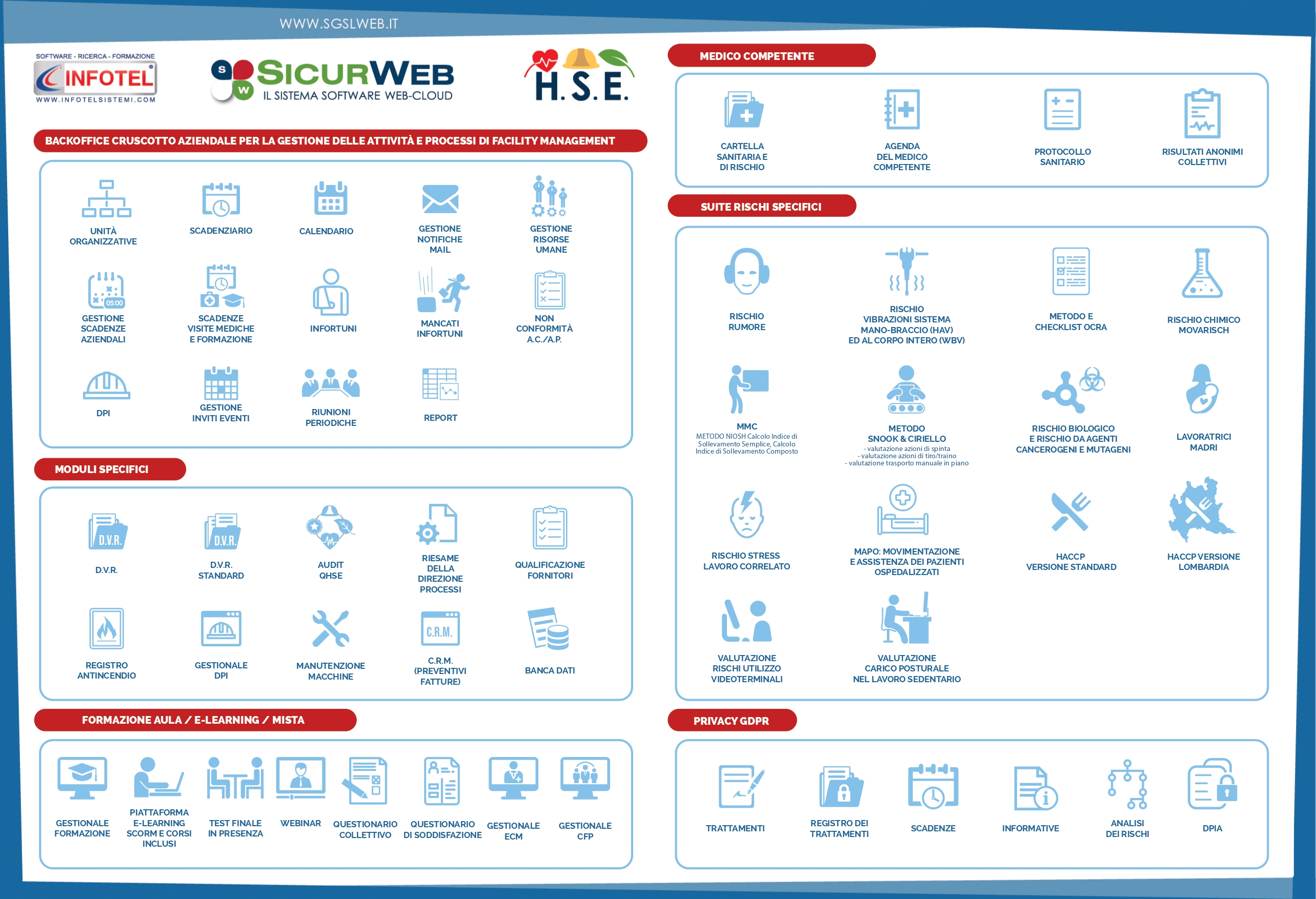 sicurweb sistema software web