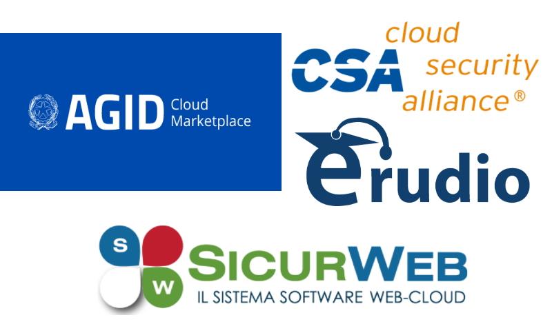 Sicurweb/ERUDIO è Un Servizio SaaS Qualificato AGID